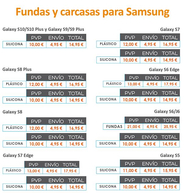 Precio de Carcasas Samsung